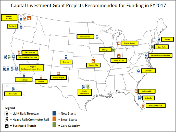 Capital Investment Grant Projects Recommended for Funding in FY2017