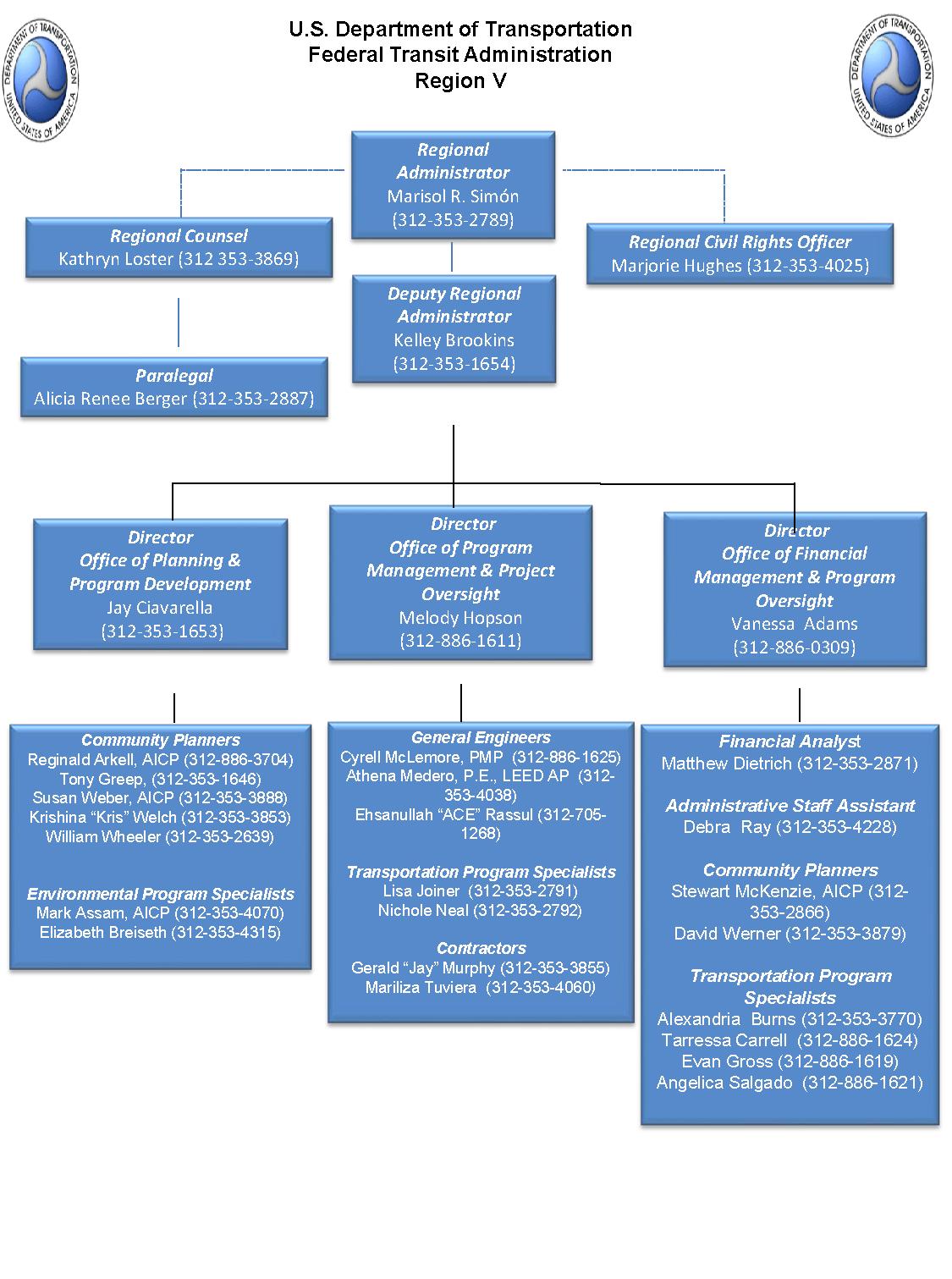 Region 5 Organizational Chart
