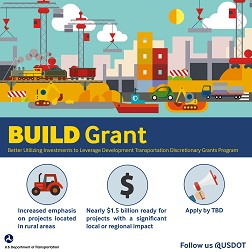 Build Grant Graphic.