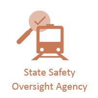 Rail transit vehicle and safety oversight magnifying glass